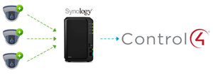 Picture of Synology Surveillance Station Control4 Driver